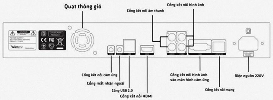 Giới Thiệu Đầu Karaoke Việt KTV HD